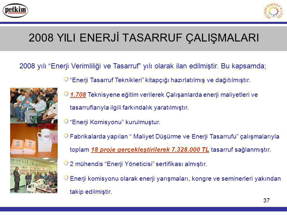 2008 YILI ENERJİ TASARRUF ÇALIŞMALARI