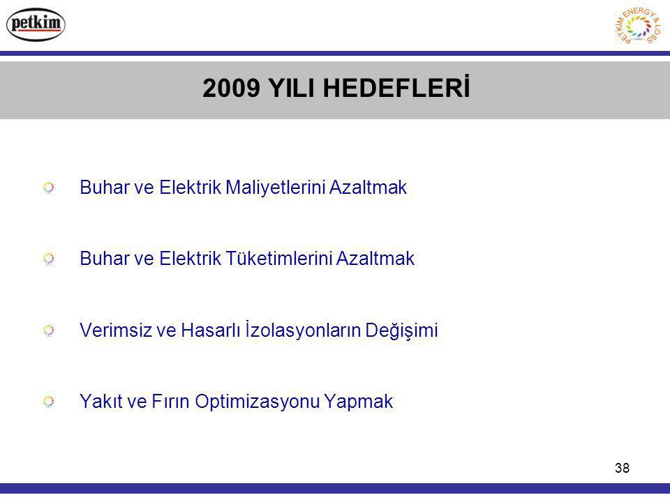 2009 YILI HEDEFLERİ Buhar ve Elektrik Maliyetlerini Azaltmak