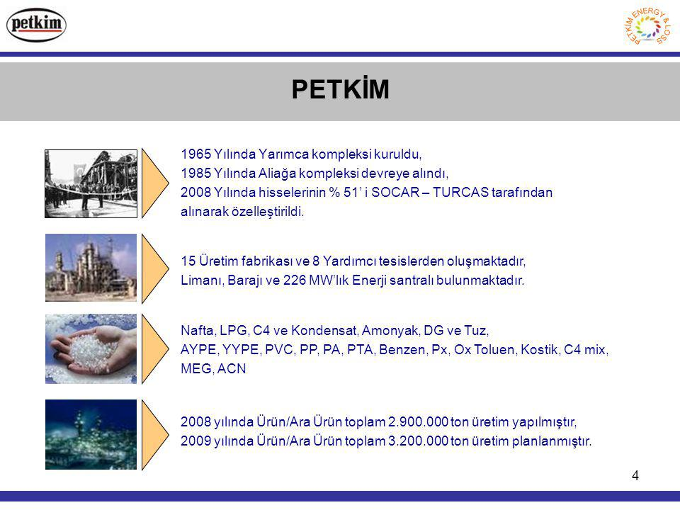 PETKİM