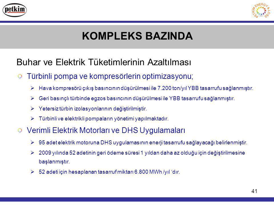 KOMPLEKS BAZINDA Buhar ve Elektrik Tüketimlerinin Azaltılması