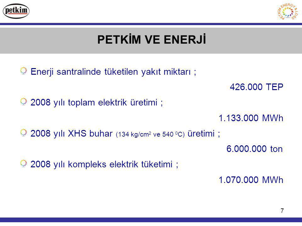 PETKİM VE ENERJİ Enerji santralinde tüketilen yakıt miktarı ;