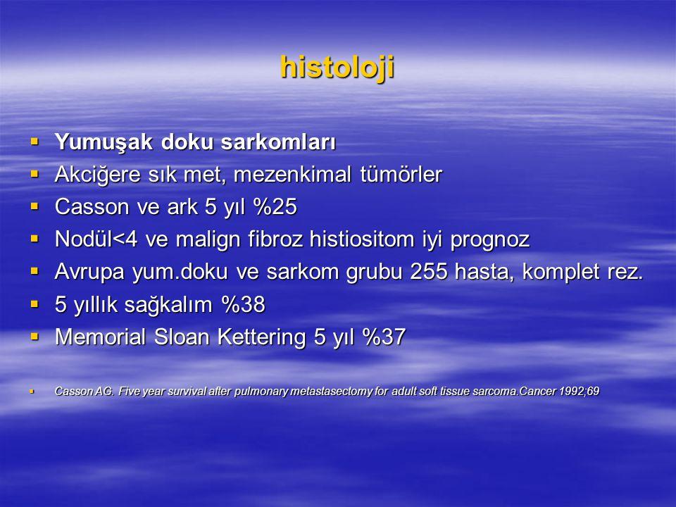 histoloji Yumuşak doku sarkomları