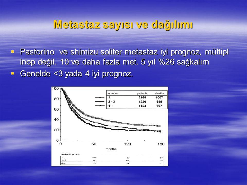 Metastaz sayısı ve dağılımı