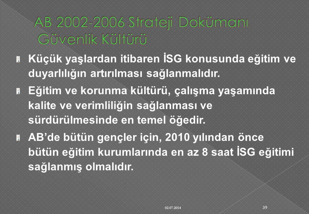 AB 2002-2006 Strateji Dokümanı Güvenlik Kültürü