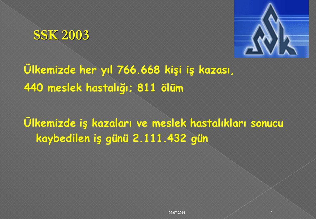 SSK 2003