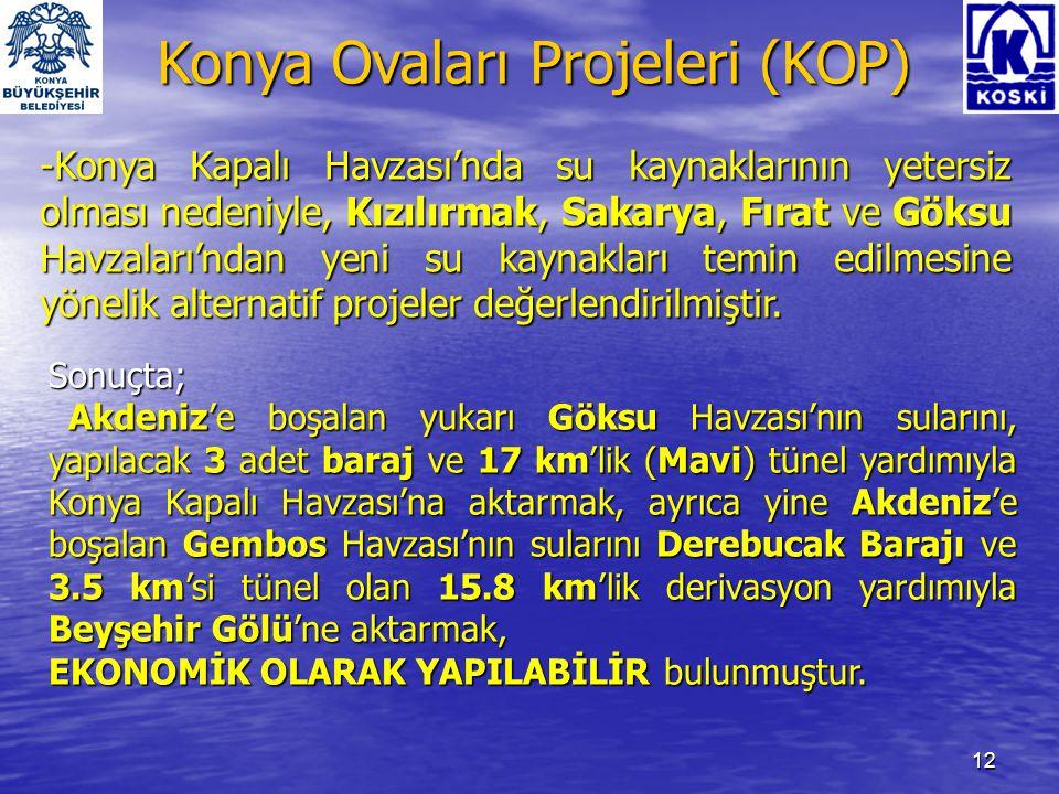 Konya Ovaları Projeleri (KOP)