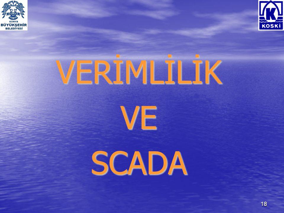 VERİMLİLİK VE SCADA