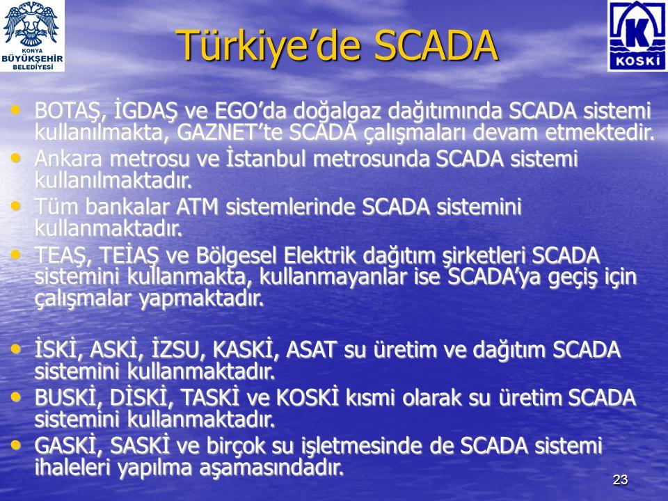 Türkiye'de SCADA BOTAŞ, İGDAŞ ve EGO'da doğalgaz dağıtımında SCADA sistemi kullanılmakta, GAZNET'te SCADA çalışmaları devam etmektedir.