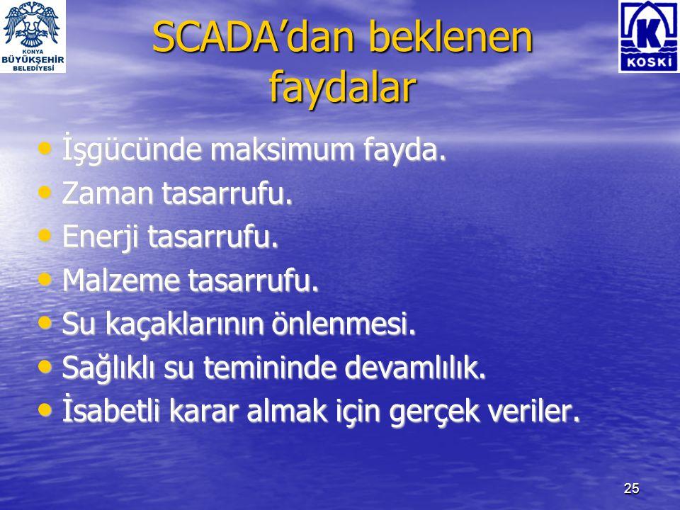 SCADA'dan beklenen faydalar