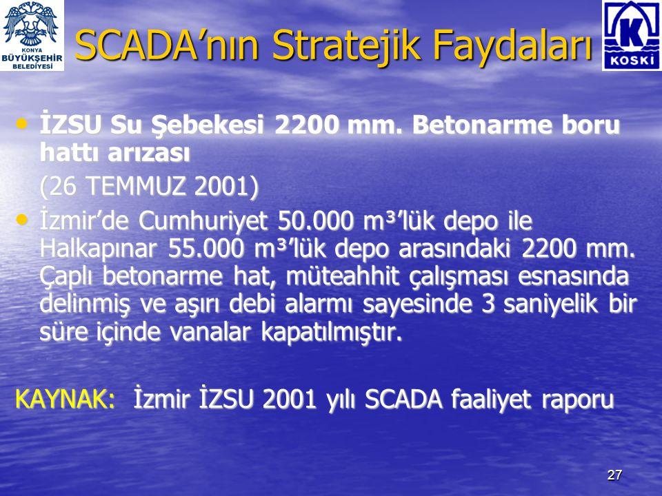 SCADA'nın Stratejik Faydaları