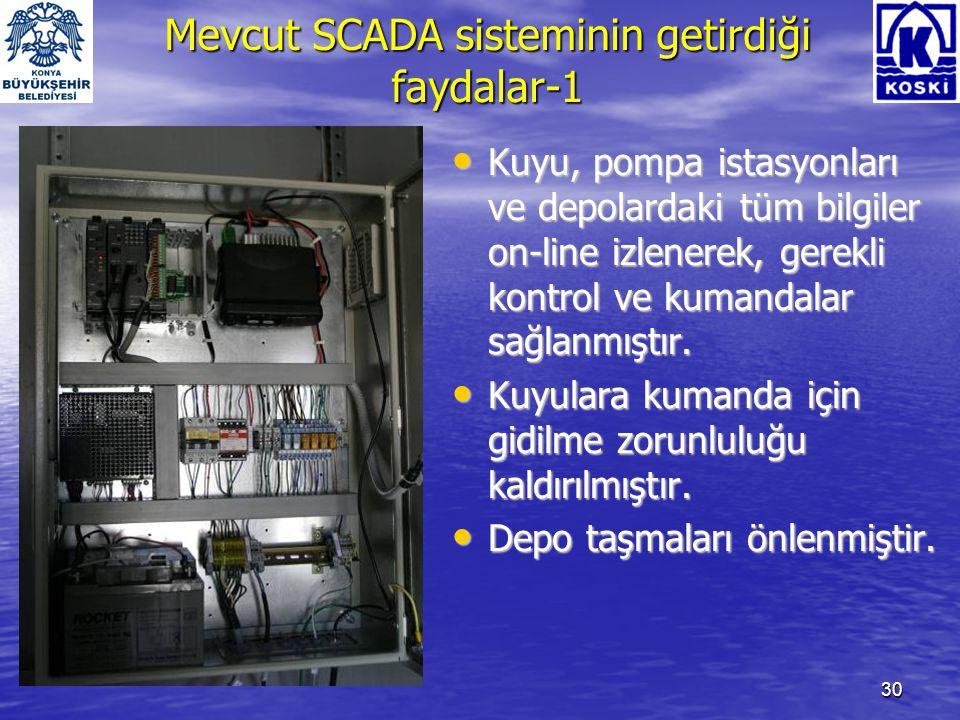 Mevcut SCADA sisteminin getirdiği faydalar-1