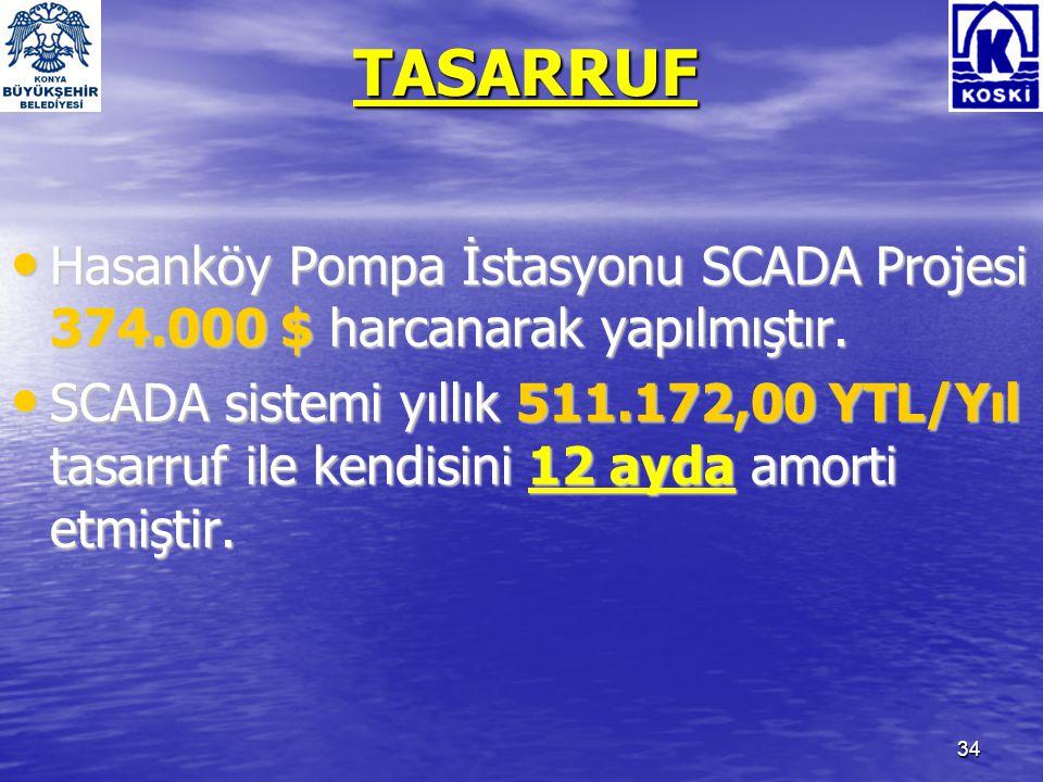 TASARRUF Hasanköy Pompa İstasyonu SCADA Projesi 374.000 $ harcanarak yapılmıştır.
