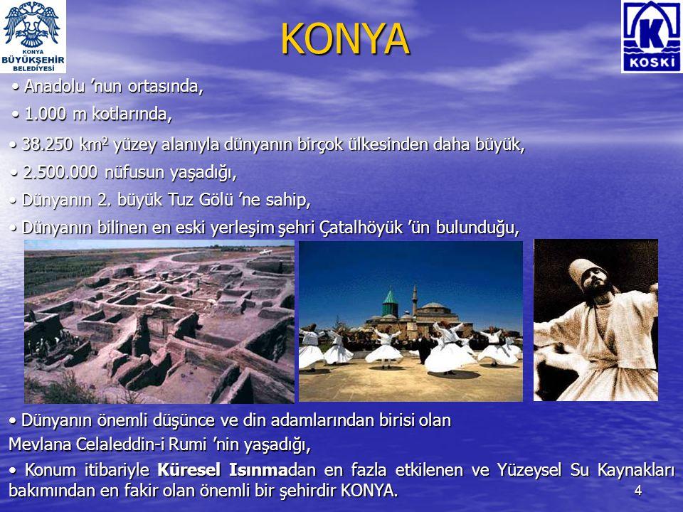 KONYA • Anadolu 'nun ortasında, • 1.000 m kotlarında,