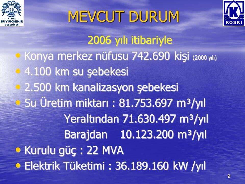 MEVCUT DURUM 2006 yılı itibariyle