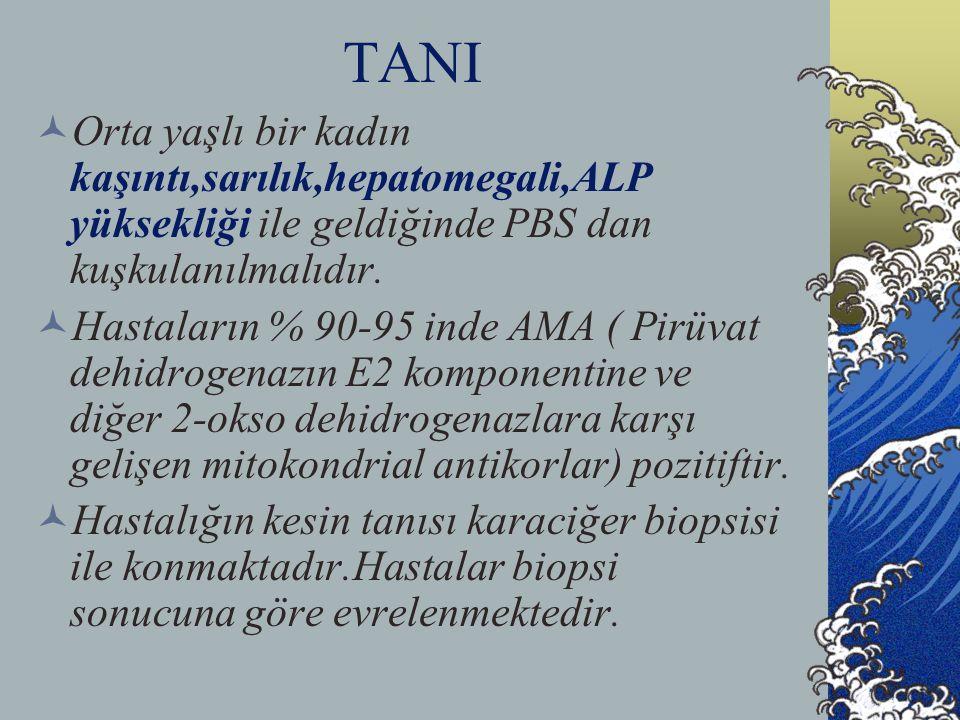 TANI Orta yaşlı bir kadın kaşıntı,sarılık,hepatomegali,ALP yüksekliği ile geldiğinde PBS dan kuşkulanılmalıdır.