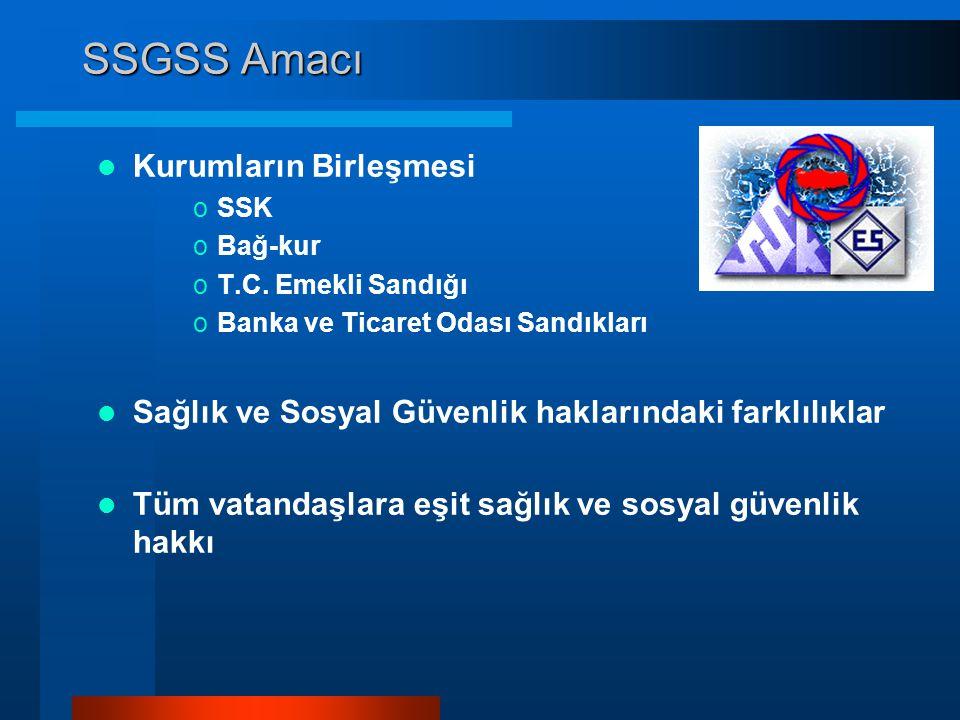 SSGSS Amacı Kurumların Birleşmesi