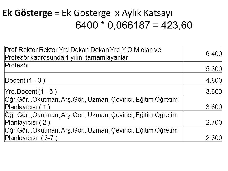 Ek Gösterge = Ek Gösterge x Aylık Katsayı 6400 * 0,066187 = 423,60