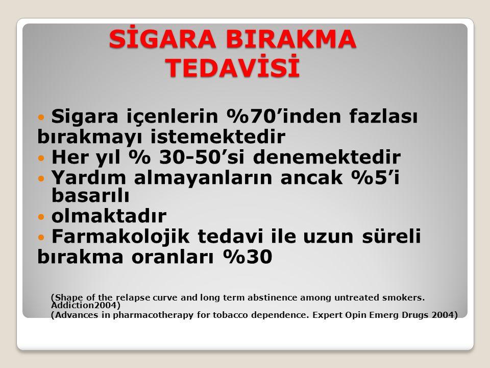 SİGARA BIRAKMA TEDAVİSİ