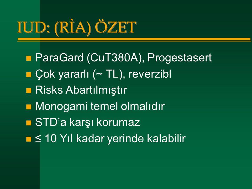 IUD: (RİA) ÖZET ParaGard (CuT380A), Progestasert