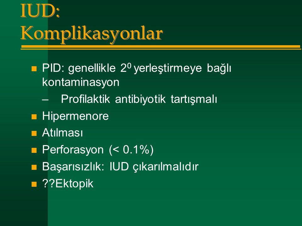 IUD: Komplikasyonlar PID: genellikle 20 yerleştirmeye bağlı kontaminasyon. – Profilaktik antibiyotik tartışmalı.