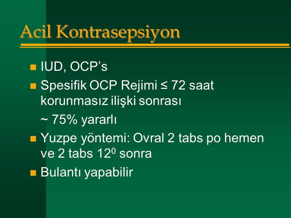 Acil Kontrasepsiyon IUD, OCP's