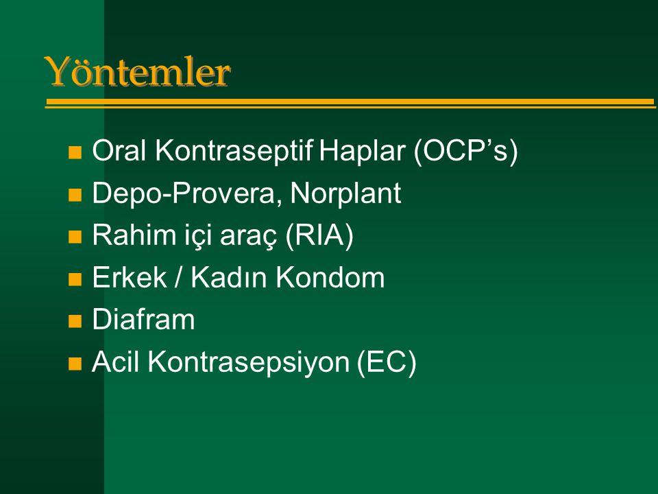 Yöntemler Oral Kontraseptif Haplar (OCP's) Depo-Provera, Norplant