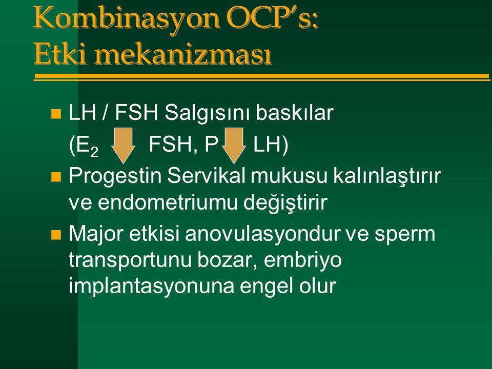 Kombinasyon OCP's: Etki mekanizması