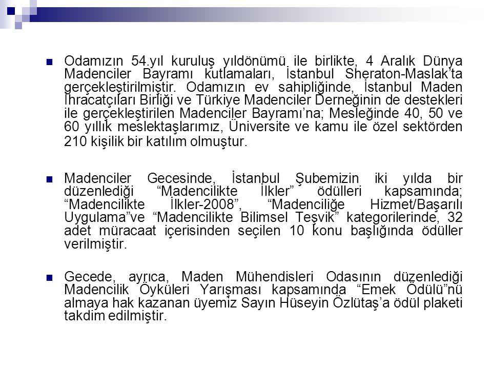 Odamızın 54.yıl kuruluş yıldönümü ile birlikte, 4 Aralık Dünya Madenciler Bayramı kutlamaları, İstanbul Sheraton-Maslak'ta gerçekleştirilmiştir. Odamızın ev sahipliğinde, İstanbul Maden İhracatçıları Birliği ve Türkiye Madenciler Derneğinin de destekleri ile gerçekleştirilen Madenciler Bayramı'na; Mesleğinde 40, 50 ve 60 yıllık meslektaşlarımız, Üniversite ve kamu ile özel sektörden 210 kişilik bir katılım olmuştur.