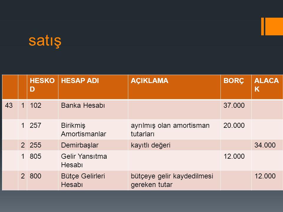 satış HESKOD HESAP ADI AÇIKLAMA BORÇ ALACAK 43 1 102 Banka Hesabı