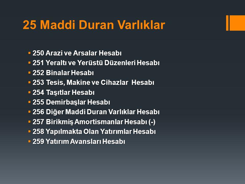 25 Maddi Duran Varlıklar 250 Arazi ve Arsalar Hesabı