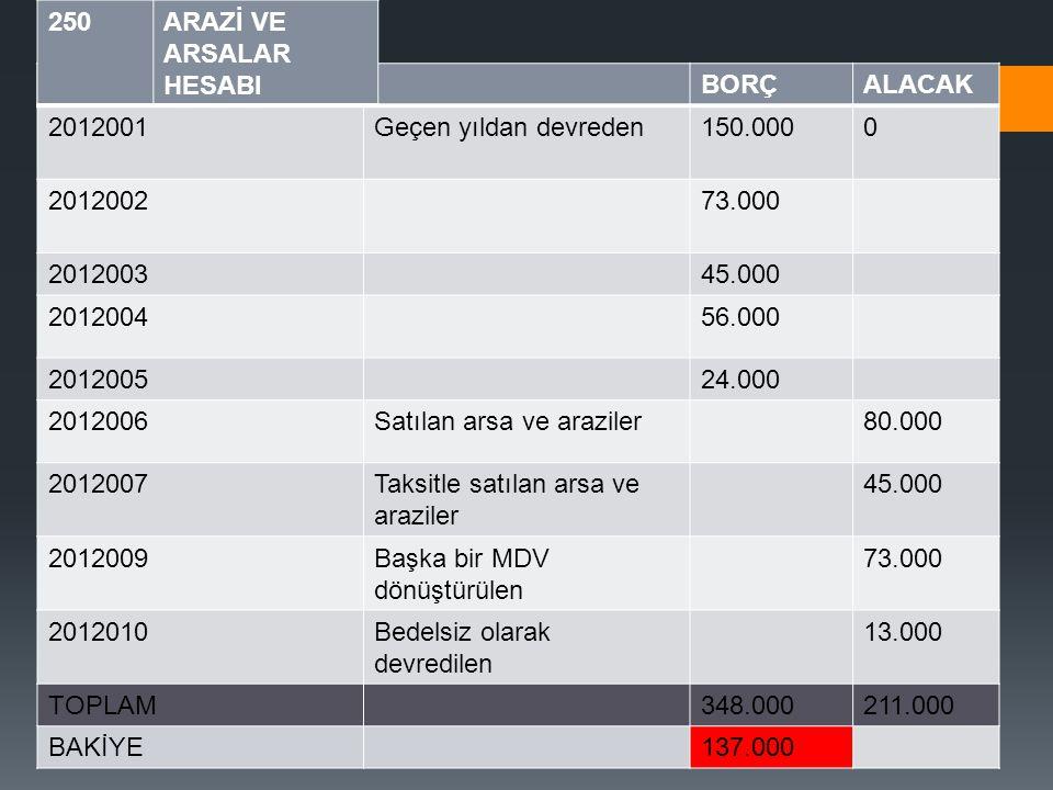 YARDIMCI DEFTER 250 ARAZİ VE ARSALAR HESABI YEVMİYE NO BORÇ ALACAK
