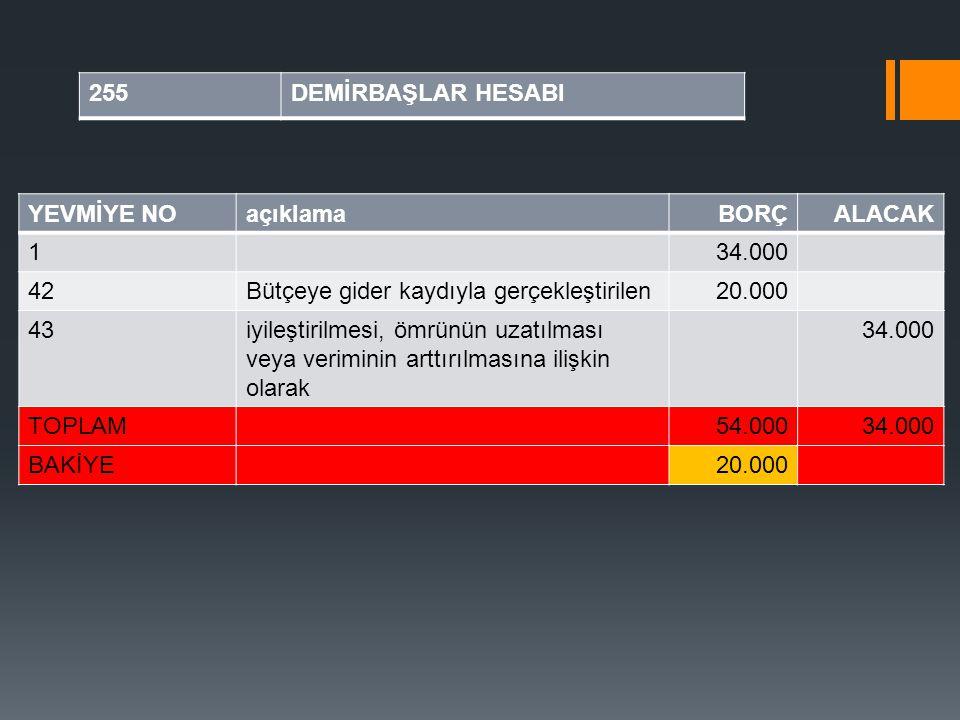 255 DEMİRBAŞLAR HESABI. YEVMİYE NO. açıklama. BORÇ. ALACAK. 1. 34.000. 42. Bütçeye gider kaydıyla gerçekleştirilen.