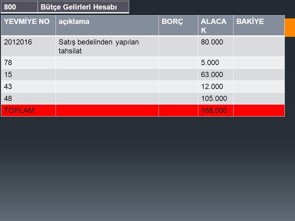 . 800 Bütçe Gelirleri Hesabı YEVMİYE NO açıklama BORÇ ALACAK BAKİYE