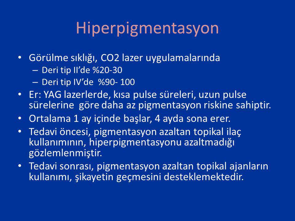 Hiperpigmentasyon Görülme sıklığı, CO2 lazer uygulamalarında