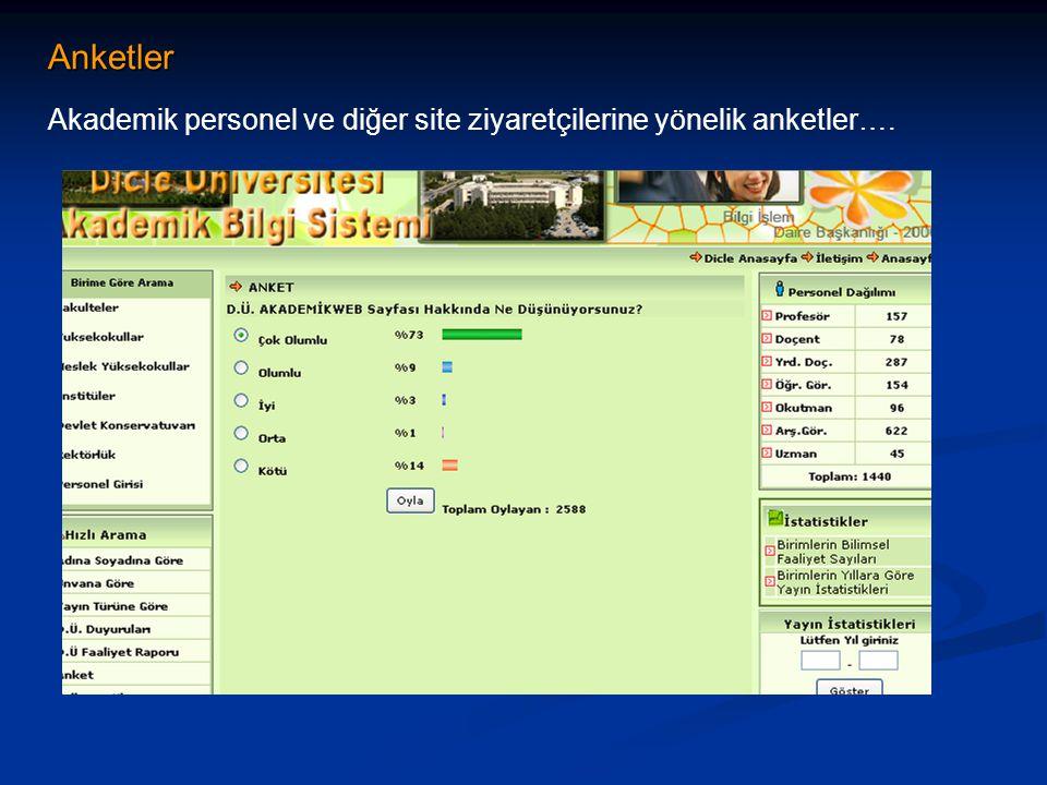 Anketler Akademik personel ve diğer site ziyaretçilerine yönelik anketler….