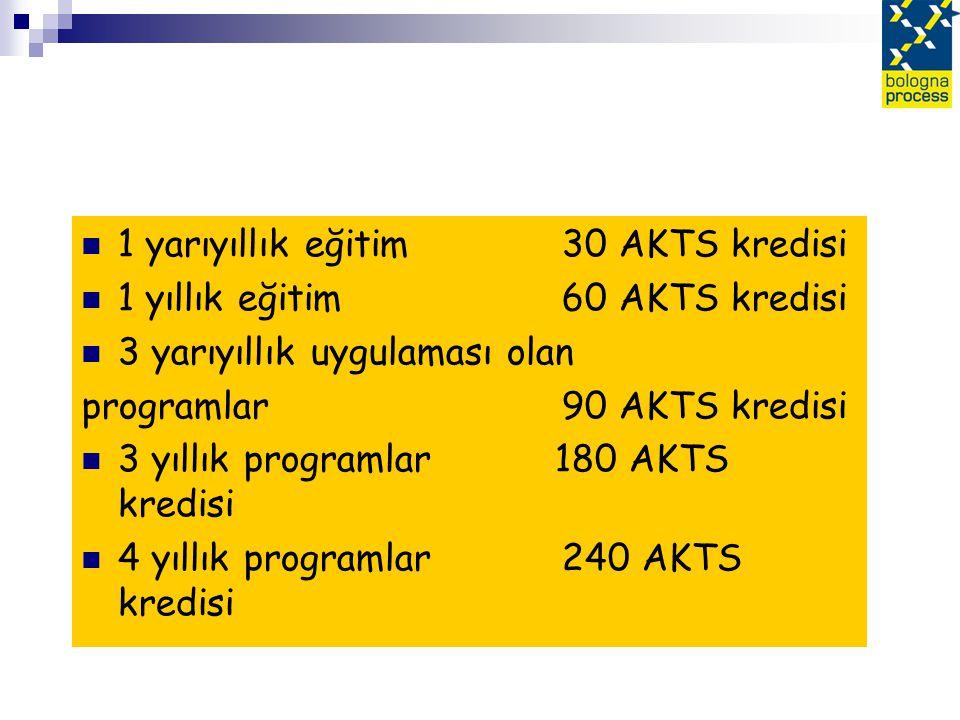1 yarıyıllık eğitim 30 AKTS kredisi
