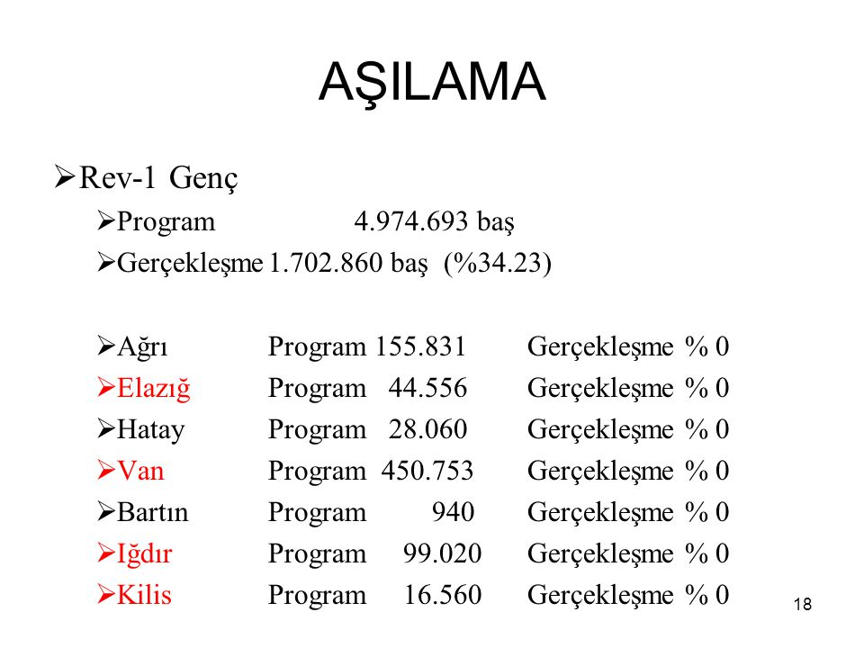 AŞILAMA Rev-1 Genç Program 4.974.693 baş