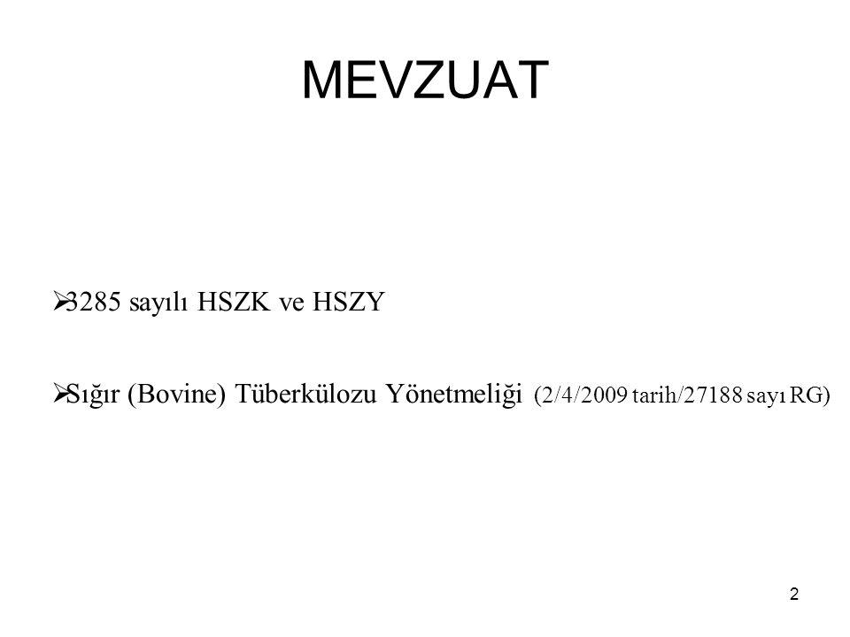 MEVZUAT 3285 sayılı HSZK ve HSZY