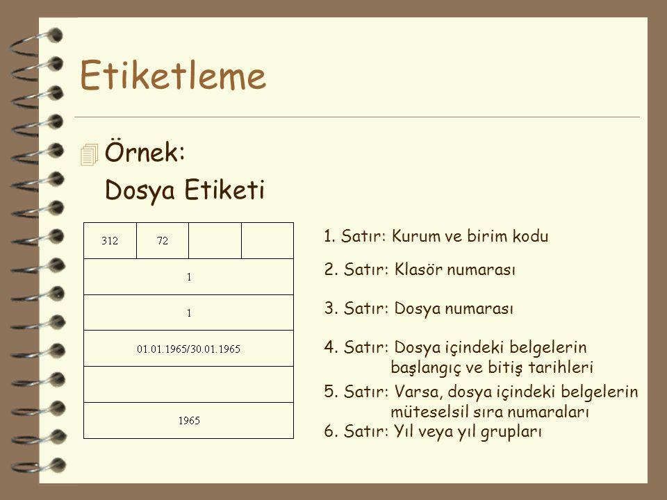 Etiketleme Örnek: Dosya Etiketi 1. Satır: Kurum ve birim kodu