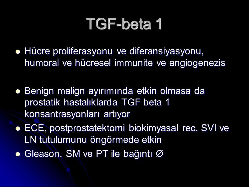 TGF-beta 1 Hücre proliferasyonu ve diferansiyasyonu, humoral ve hücresel immunite ve angiogenezis.