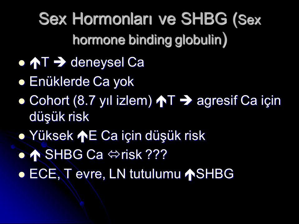 Sex Hormonları ve SHBG (Sex hormone binding globulin)