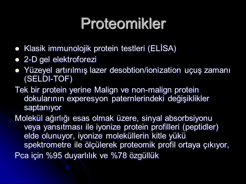 Proteomikler Klasik immunolojik protein testleri (ELİSA)