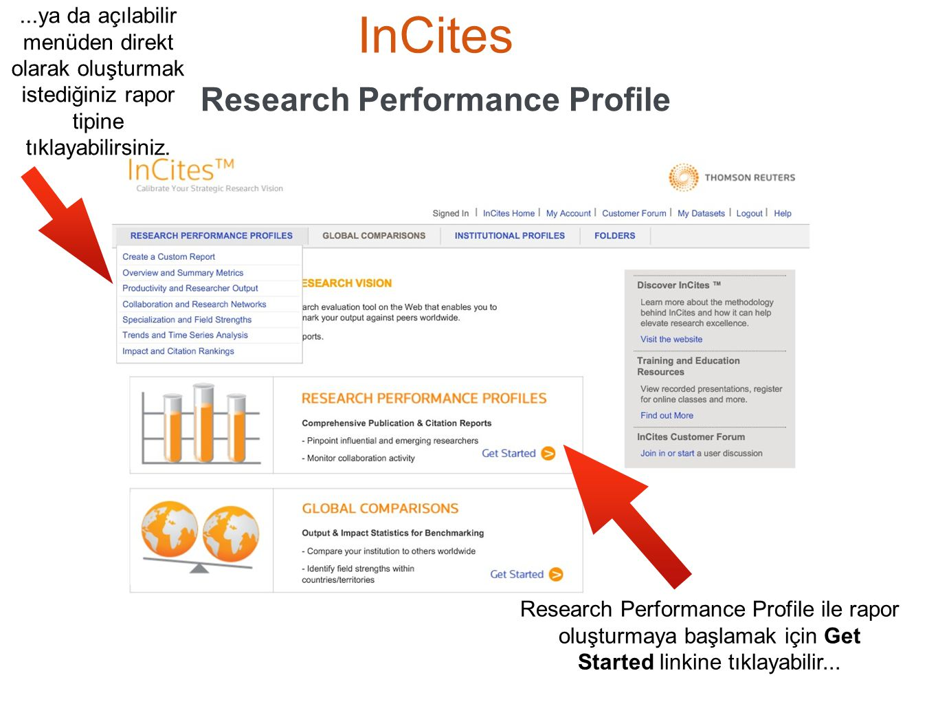 Research Performance Profile