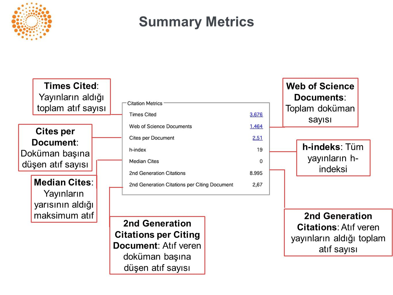 Summary Metrics Times Cited: Yayınların aldığı toplam atıf sayısı
