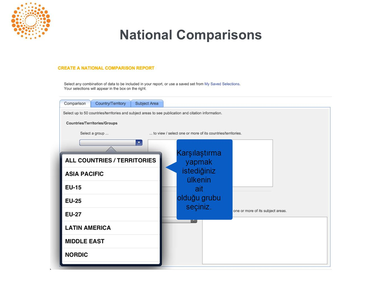 National Comparisons Karşılaştırma yapmak istediğiniz ülkenin ait