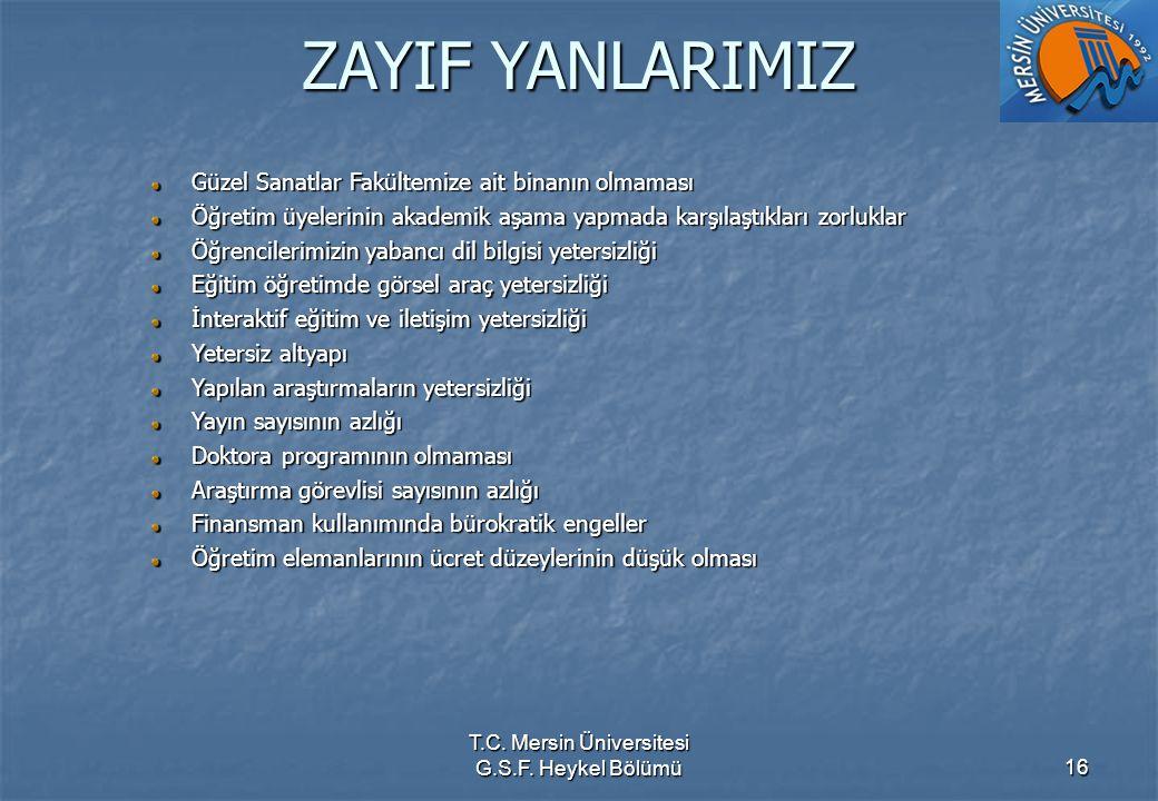 T.C. Mersin Üniversitesi G.S.F. Heykel Bölümü
