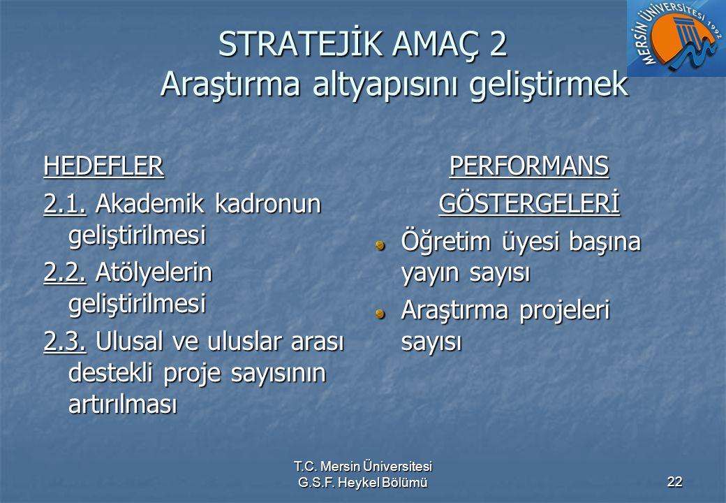 STRATEJİK AMAÇ 2 Araştırma altyapısını geliştirmek