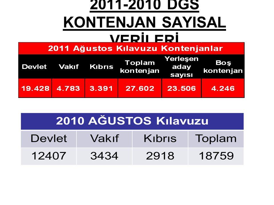 2011-2010 DGS KONTENJAN SAYISAL VERİLERİ