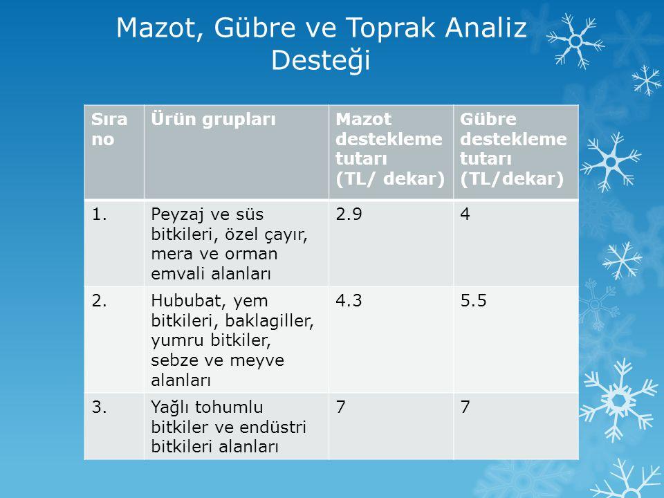Mazot, Gübre ve Toprak Analiz Desteği