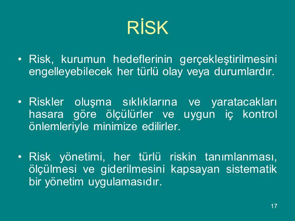 RİSK Risk, kurumun hedeflerinin gerçekleştirilmesini engelleyebilecek her türlü olay veya durumlardır.